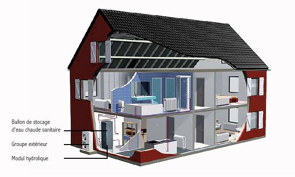pac air eau haute temp rature daikin. Black Bedroom Furniture Sets. Home Design Ideas